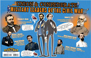 Union & Confederate Military Leaders of the Civil War