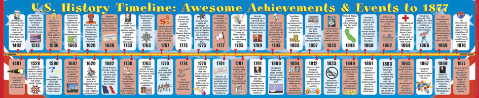 our big cool usa history i student reference timelines pack of 10