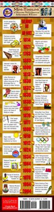 Mini-Timeline of Native American History